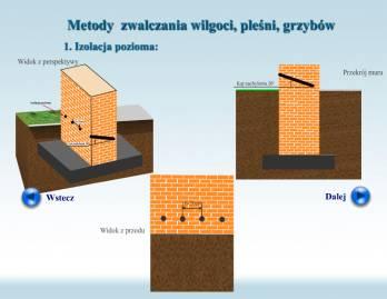 Osuszanie ścian fundamentowych